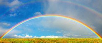 цвета радуги в правильном порядке