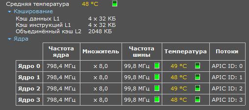 cpu_temperature