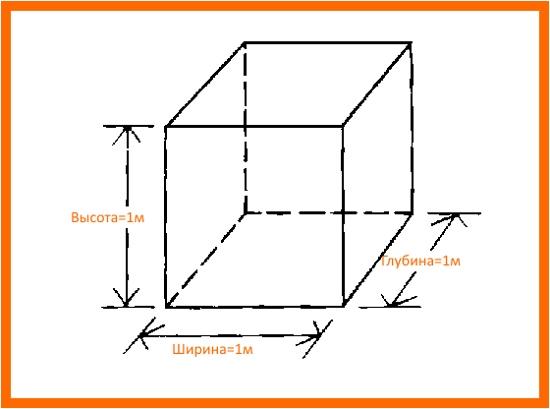 как перевести метры кубические в тонны